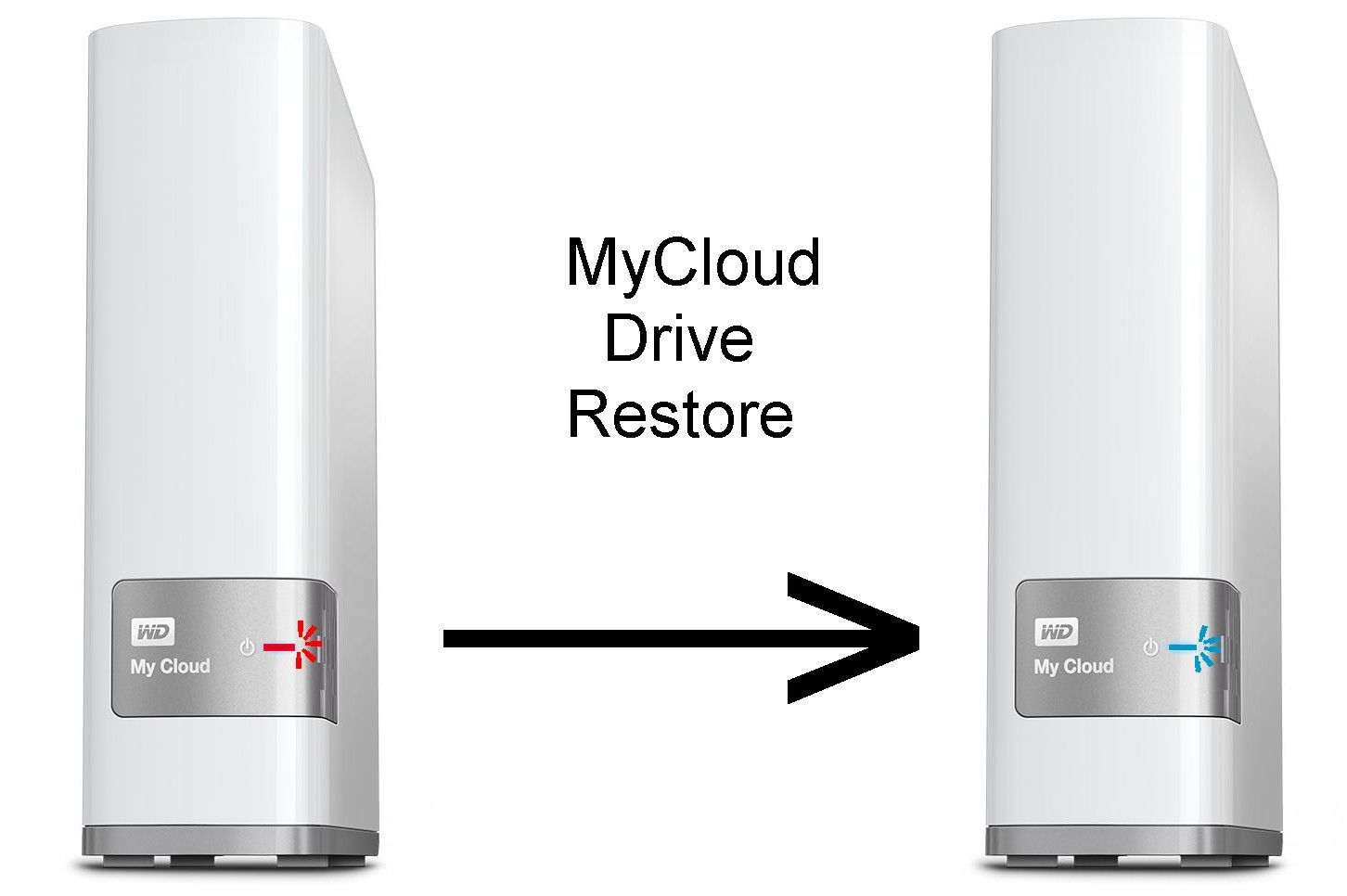 Network Attached Storage 106273 Western Digital Wd My Cloud Storage Hard Drive Restore Service 2 Thru 6tb Network Attached Storage Cloud Storage Restoration