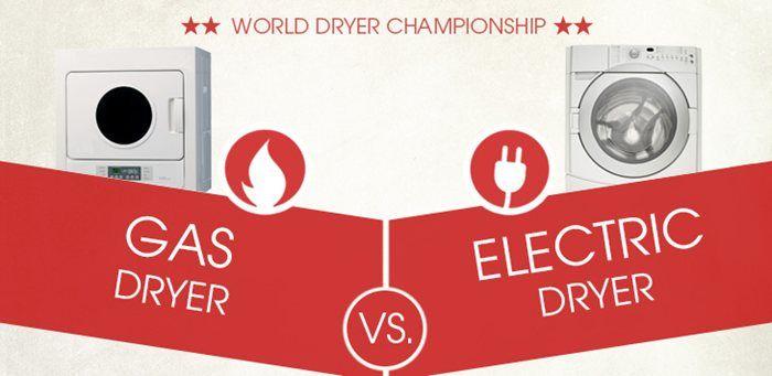 Gas Dryers Vs Electric Dryers Electric Dryers Gas Dryer