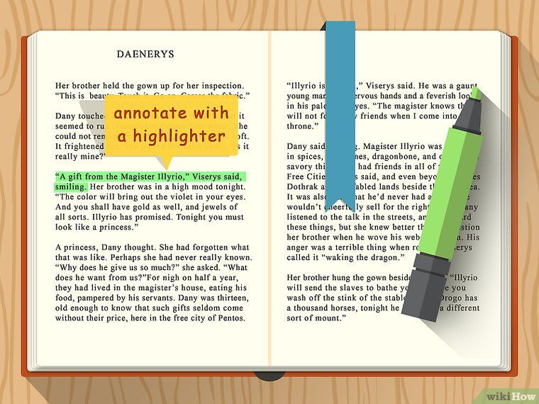 How To Annotate A Book Annotation School Study Tips Books