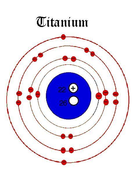 titanium atom | element name titanium atomic number 22 atomic mass ...