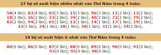 Lo to Tay Ninh: