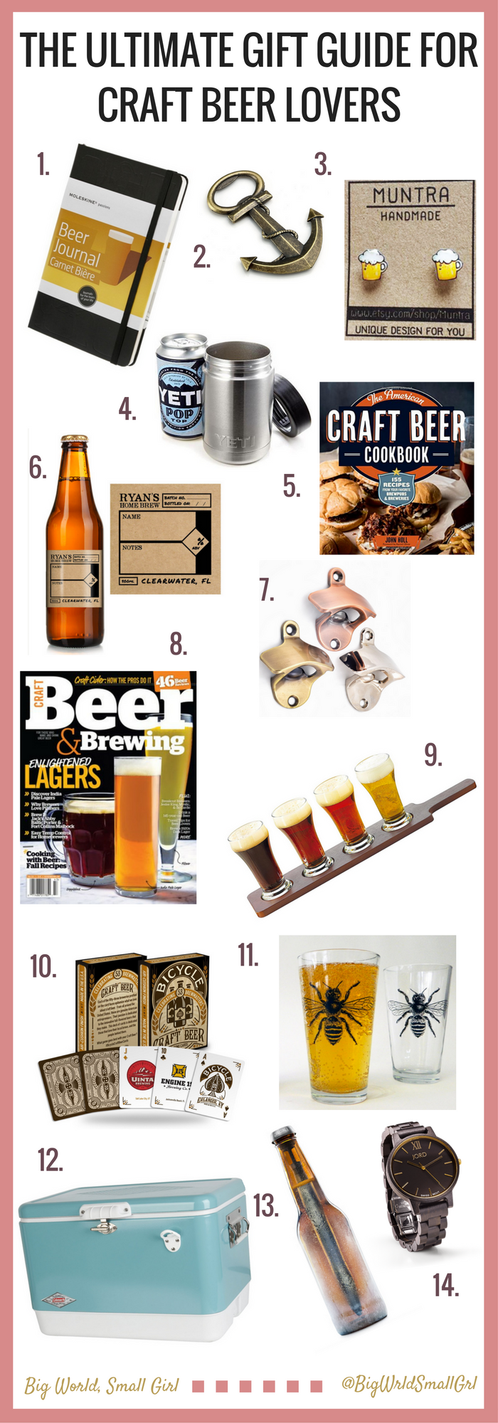 32 Beer Gifts For The Craft Beer Lover In Your Life Beer Gifts Craft Beer Lover Gifts Gifts For Beer Lovers