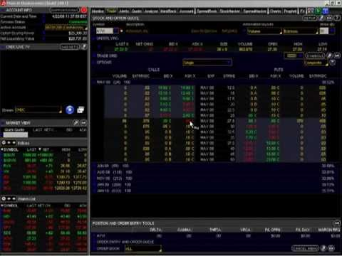 Best broker for options data