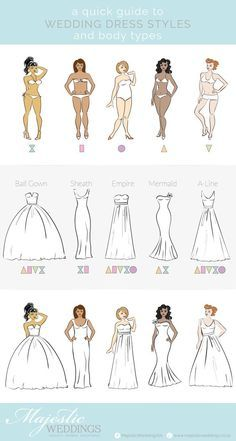 A quick guide to wedding dresses and body types design pinterest a quick guide to wedding dresses and body types junglespirit Choice Image