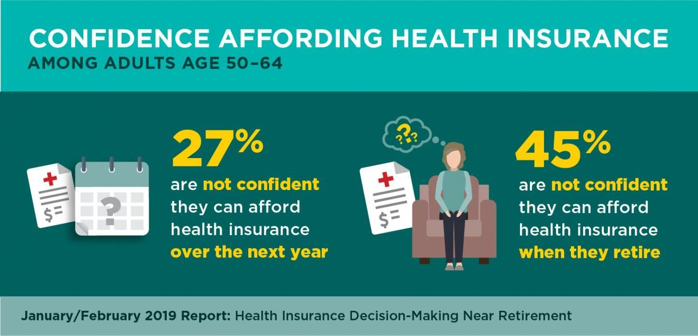 Pre Medicare Years Bring Health Insurance Worries For Many U M