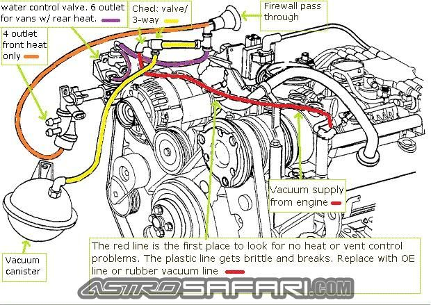 alf img showing \u003e vans chevrolet astro engine schematics Chevy Astro Door Diagram