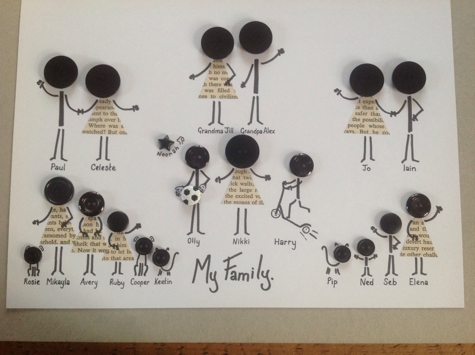 Personalised button family tree picture wedding birthday for Family tree picture wall ideas