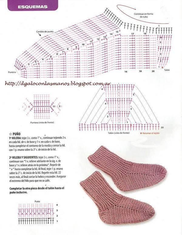 Socken häkeln | Leg Warmers & Socks | Pinterest | Proyectos de tejer ...