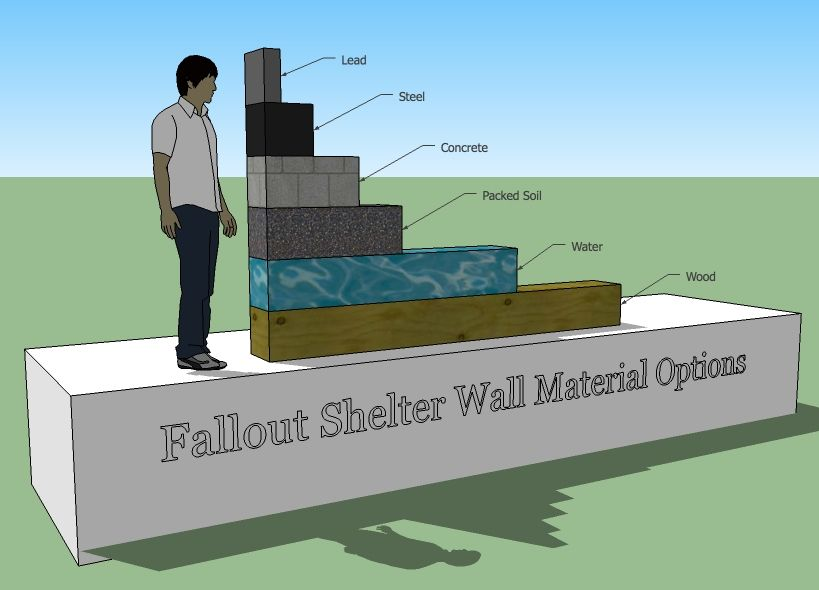 Fallout Shelter Wall Material Options Bunker Pinterest