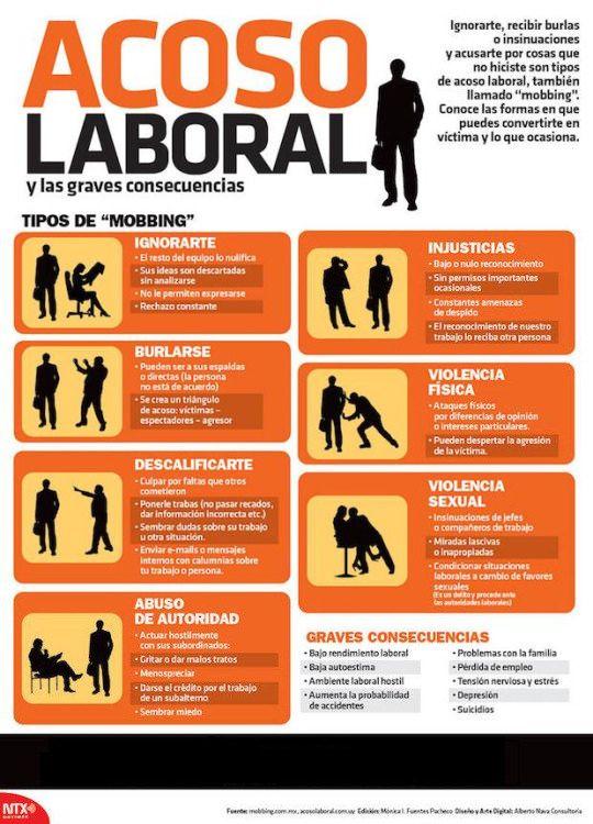 Acoso laboral infografia
