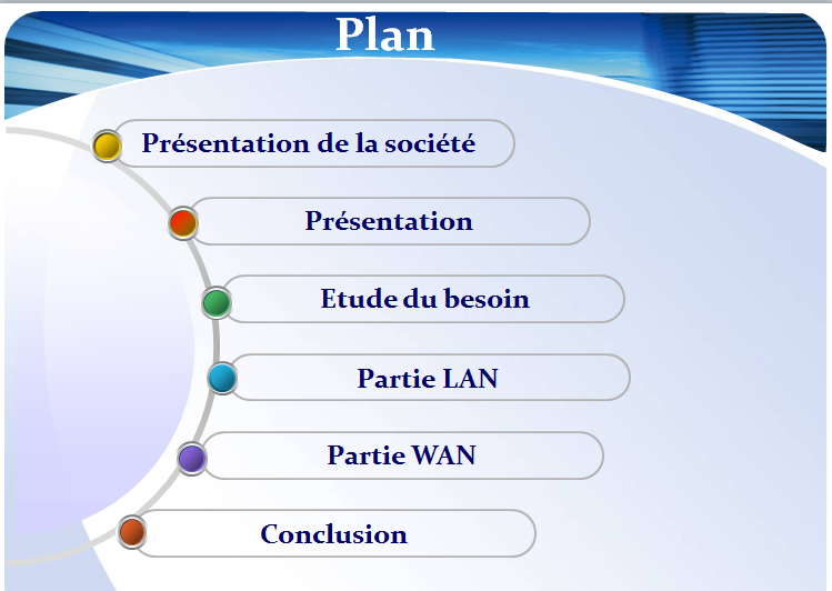 Th mes template mod le powerpoint pour votre soutenance - Comment telecharger open office gratuitement ...
