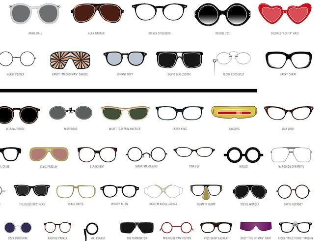 81c0b9a911 Infographic  The Most Iconic Eyewear in History