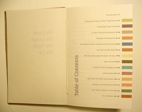 Table of contents creative examples content yearbooks for Table of contents design