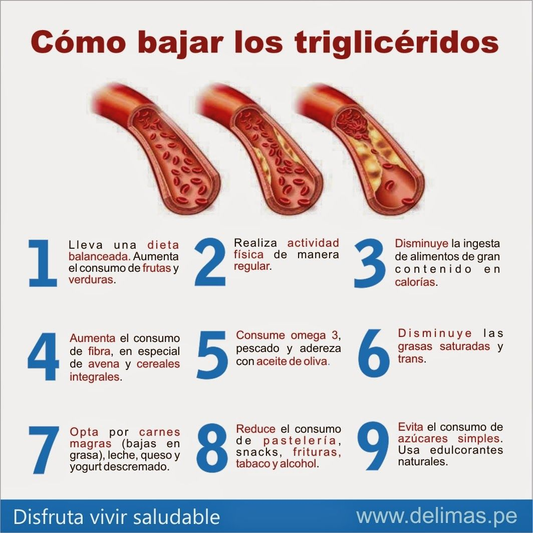 Dieta para trigliceridos elevados