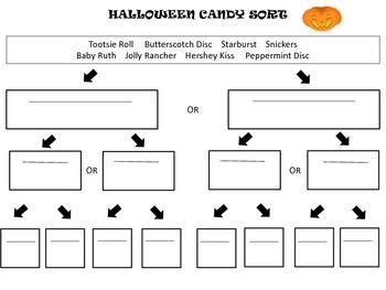 Halloween candy sort using a dichotomous key dichotomous key halloween candy sort using a dichotomous key teacherspayteachers ccuart Choice Image
