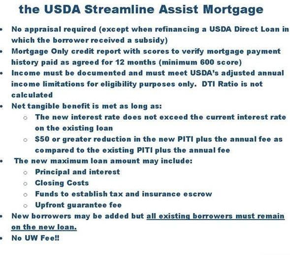 Can You Refinance A Kentucky Rural Usda Housing Loan You Can Refinance Your Existing Usda Rural Housin Usda Paying Off Mortgage Faster Mortgage Interest Rates