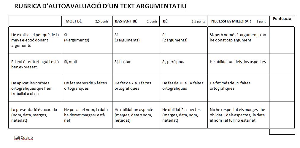 Autoavaluació text argumentatiu