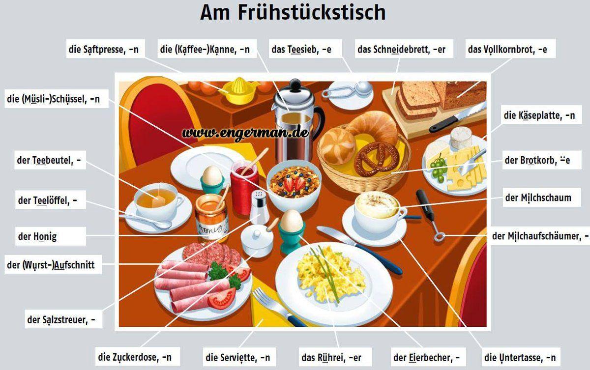 Learn German (@learngermann) | Twitter | Deutsch lernen | Pinterest ...