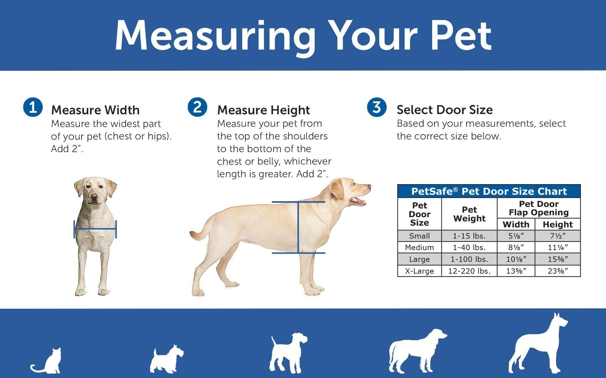 Petsafe Plastic Pet Door Small With Soft Tinted Flap Paintable White Frame For Dogs Under 15 Lb Click Image For More Details I Dog Door Pet Door Cat Door