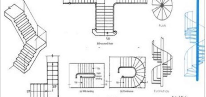 Civil Engineering S Stair Classification Types Of Stairs Stairs