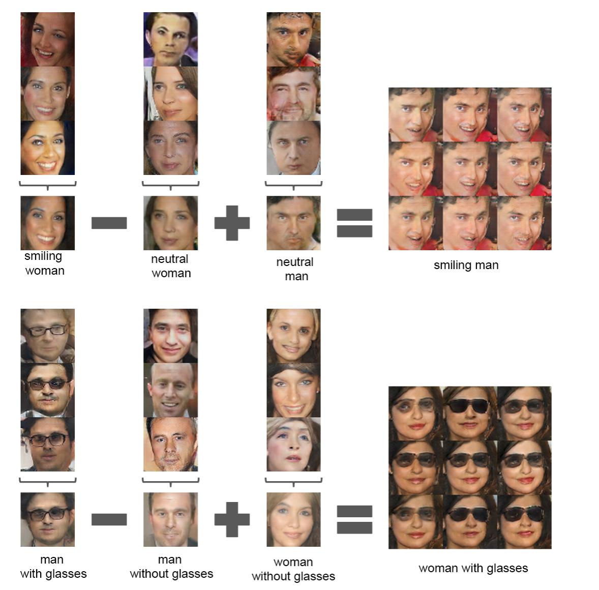 GAN generating images