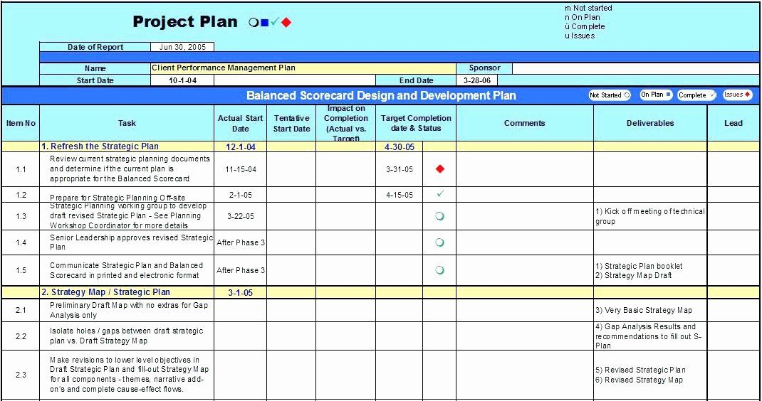 Sales Planning Template Excel In 2020 Business Plan Template
