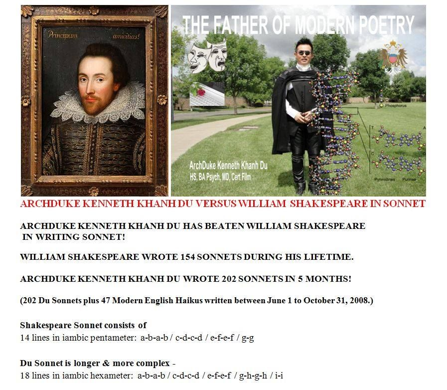 William Shakespeare V Archduke Kenneth In Sonnet S First Seventeen Focused On Persuading Hi Modern Poetry 154 Paraphrase