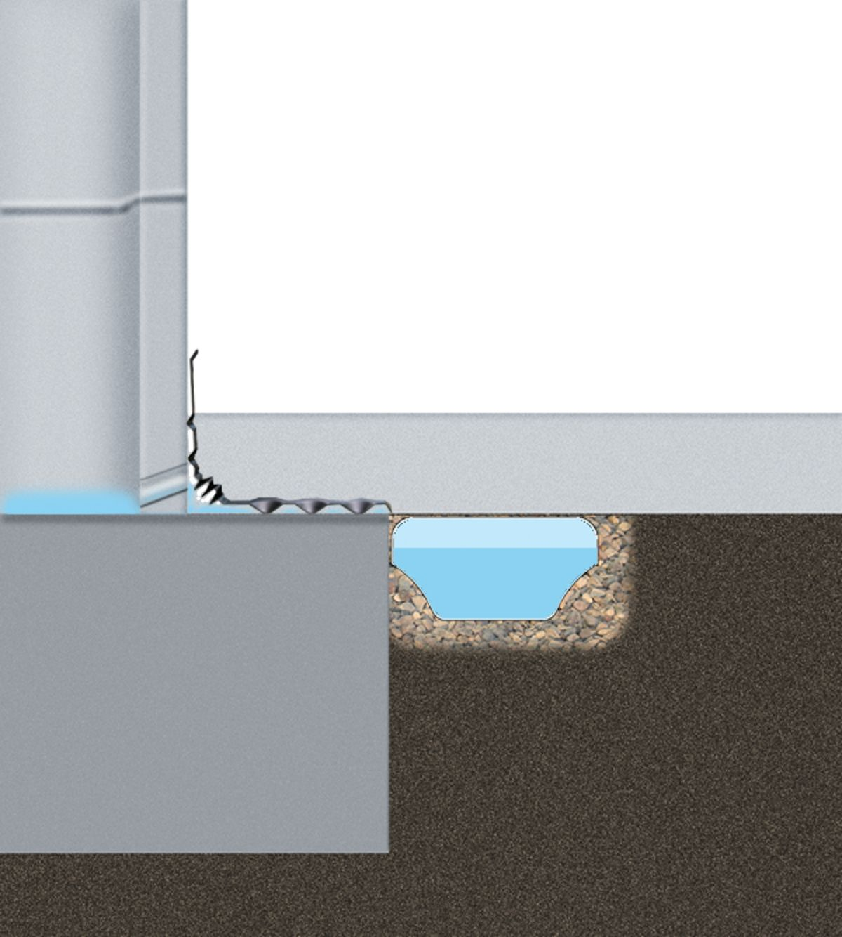 Fast Track Basement Waterproofing Hybrid System Waterproof Com Waterproofing Basement Basement Systems Basement Waterproofing Diy