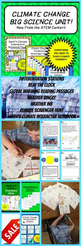 Climate BIG UNIT BUNDLE has a lot to offer! You save a lot of time
