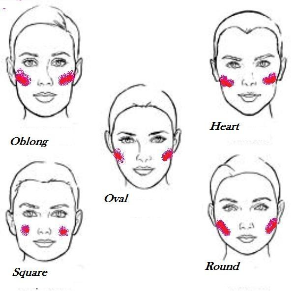 a4d26bf1630c3 how to apply blush if you have high cheekbones - Google Search | How ...