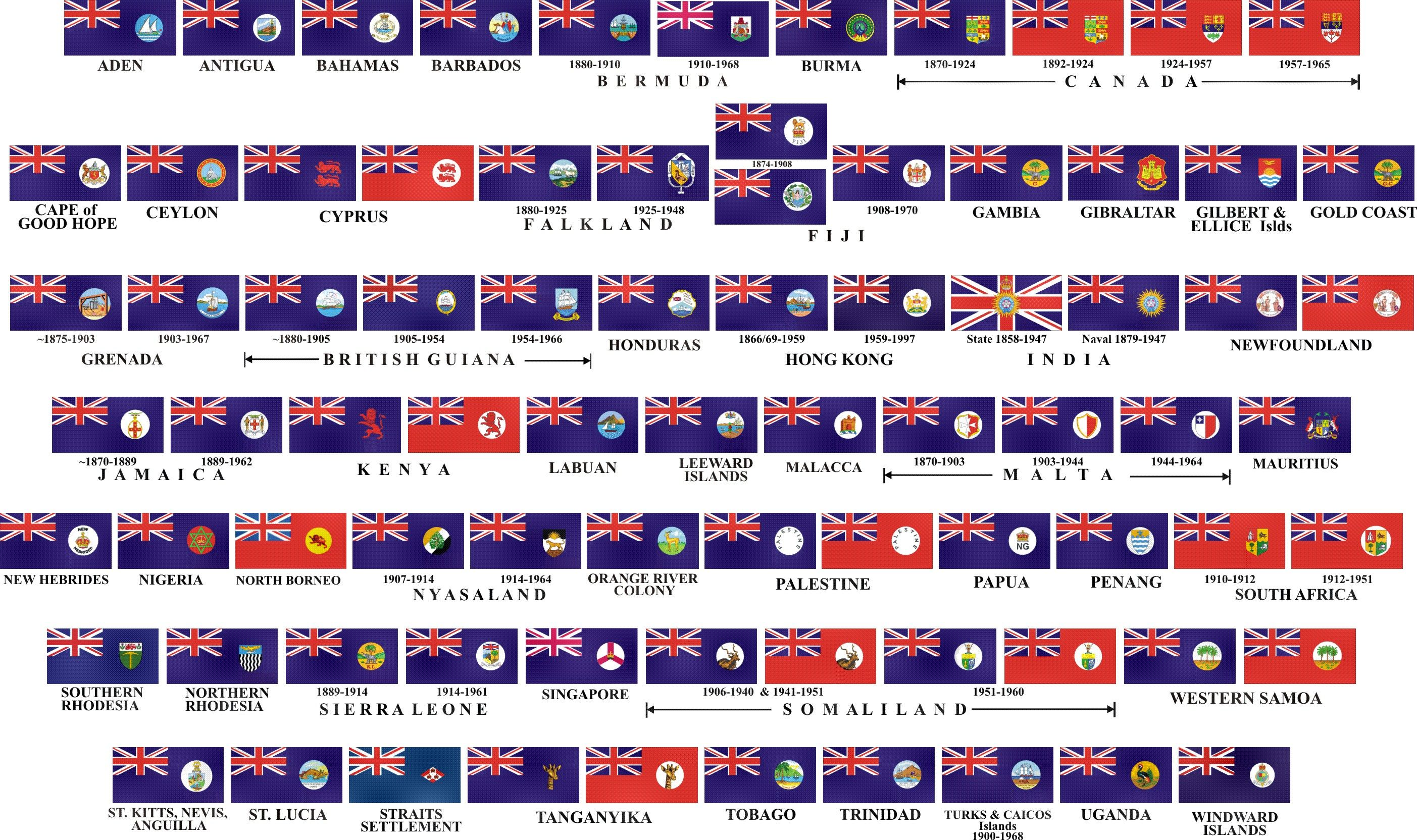 Flags of old British territories | EuropeanExplorer