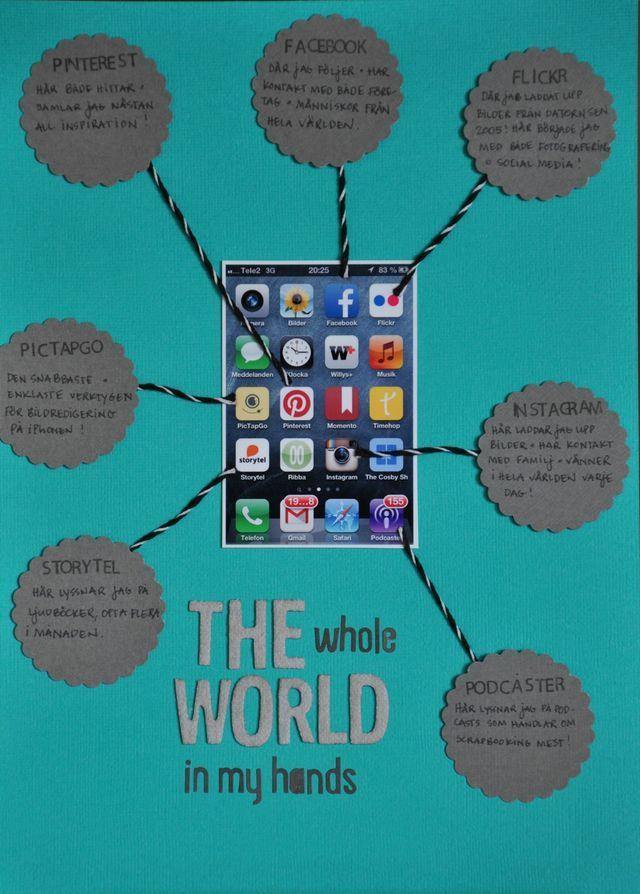 Scrapbook about SmartPhone