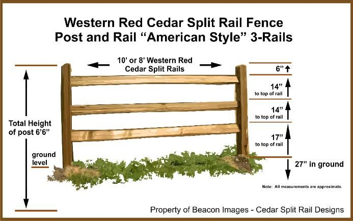 split rail fence prices | Western Red Cedar Split Rail Fence