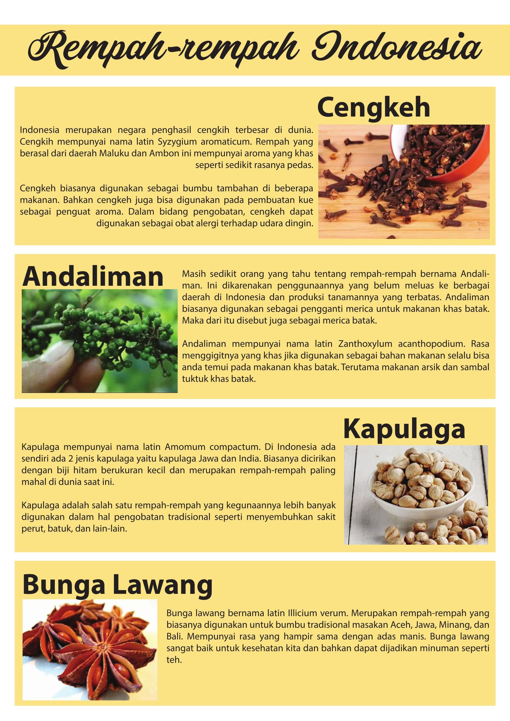Pin by Majalah JualBeli on Ed Food&Beverage Bandung Vol 2 No 3 Pinterest