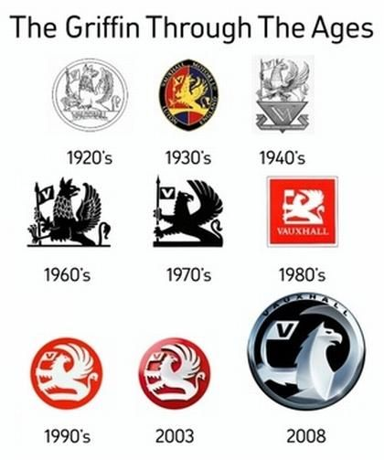 vauxhall logo evolution