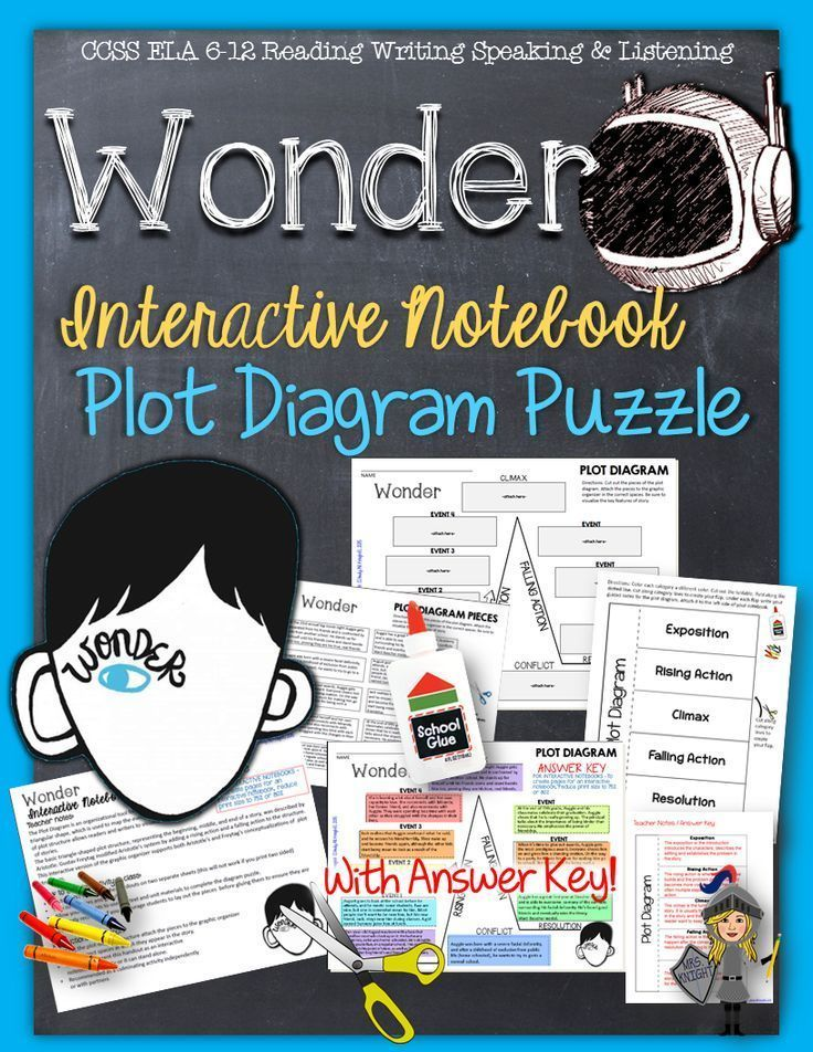 Wonder by rj palacio plot diagram story map plot pyramid plot wonder by rj palacio interactive notebook plot diagram puzzle ccuart Images