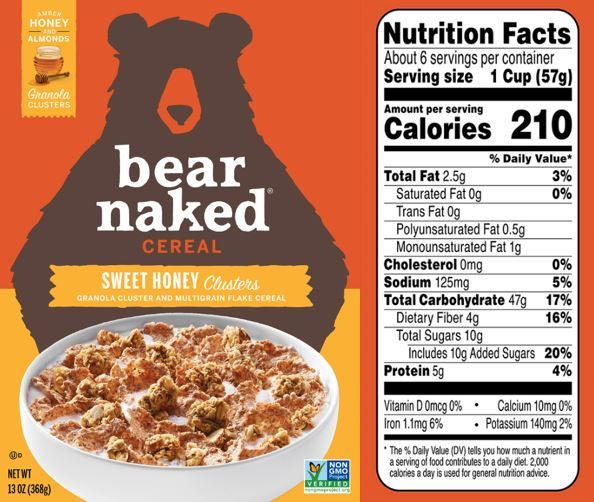 The Updated Nutrition Facts Label Uses Larger Font Size