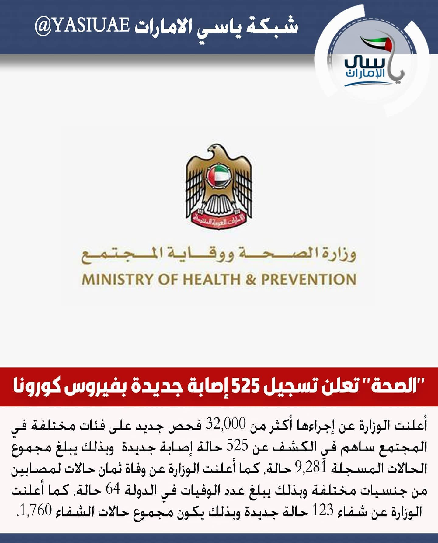 الصحة تعلن تسجيل 525 إصابة جديدة بفيروس كورونا Www Yasiuae Net Prevention Uig Enamel Pins