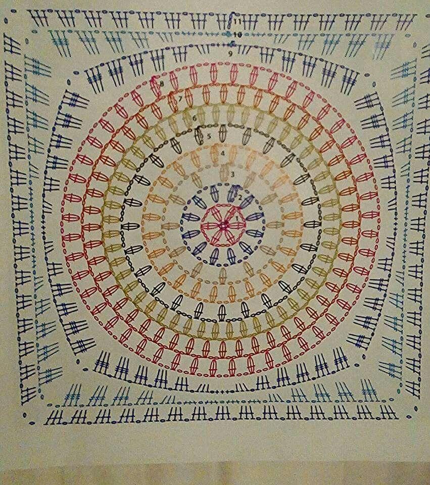 Granny crochet square | Lana | Pinterest | Ganchillo, Cuadrados y ...