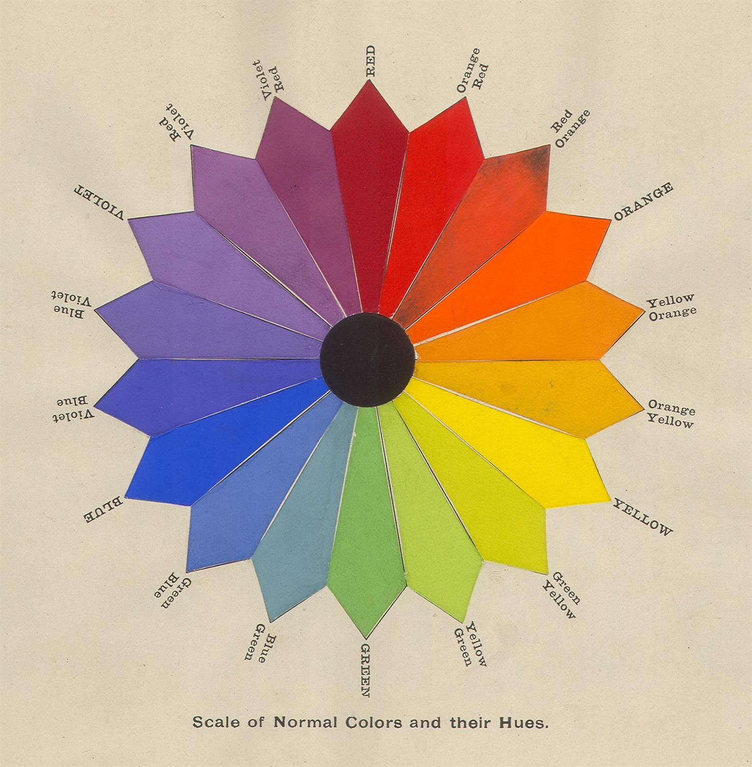 c1895. A class-book of color : including color definitions, color ...