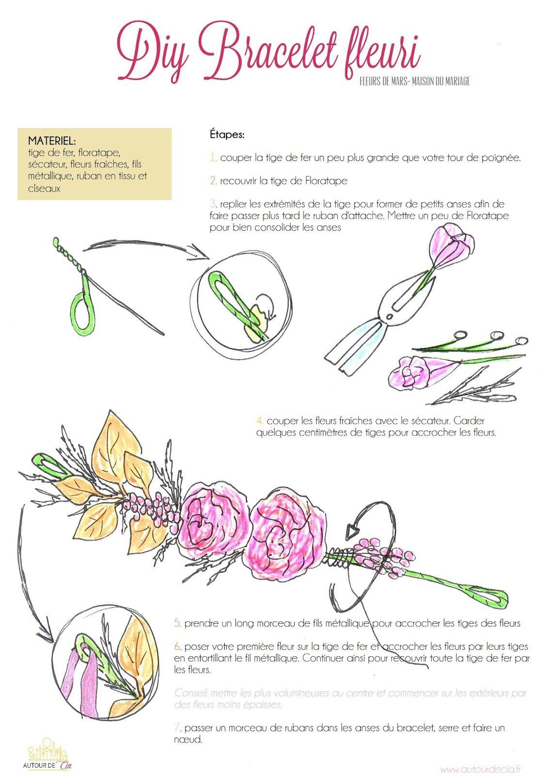DIY Bracelet feuri avec Fleurs de Mars au Salon du Mariage de Bordeaux