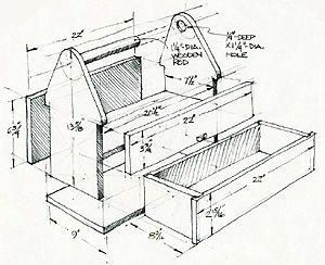 How to Build a Toolbox: Simple DIY Woodworking Project ...