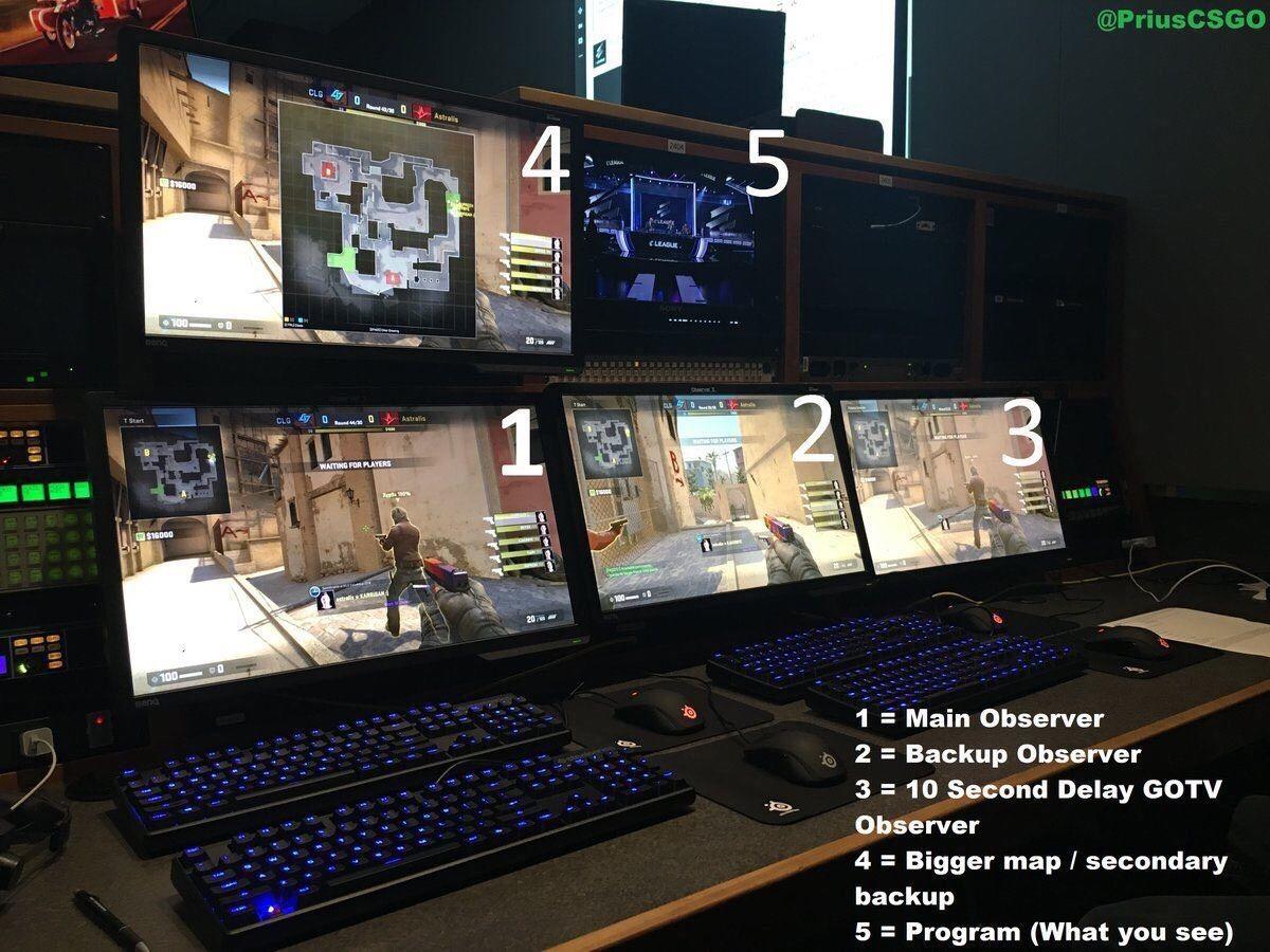 Csgo Viewing Station Via Reddit Battlestations Battlestation Amazing Stories 10 Things