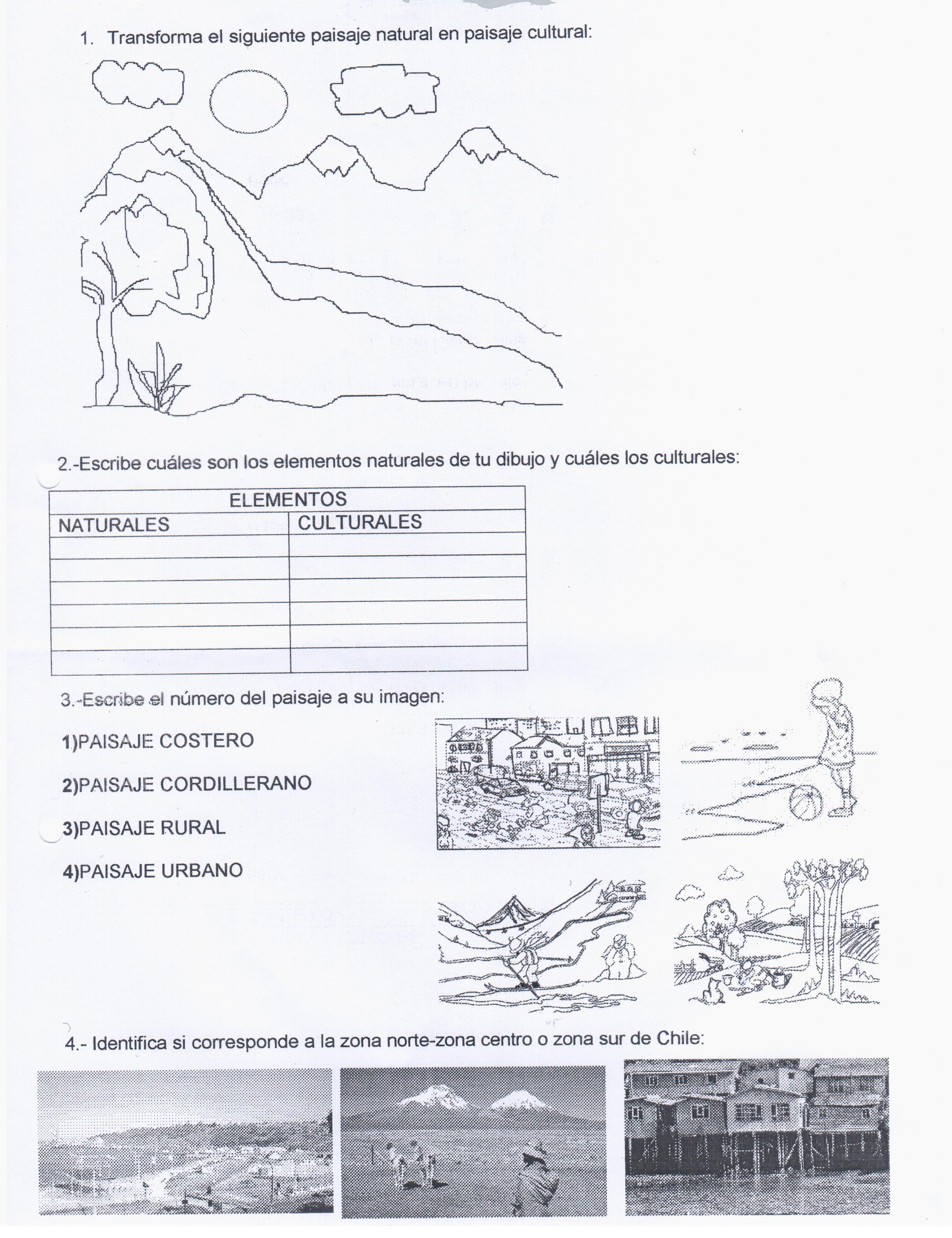 Resultado de imagen para guia de paisaje natural y cultural | Estrategias  de enseñanza, Paisaje cultural, Paisaje rural