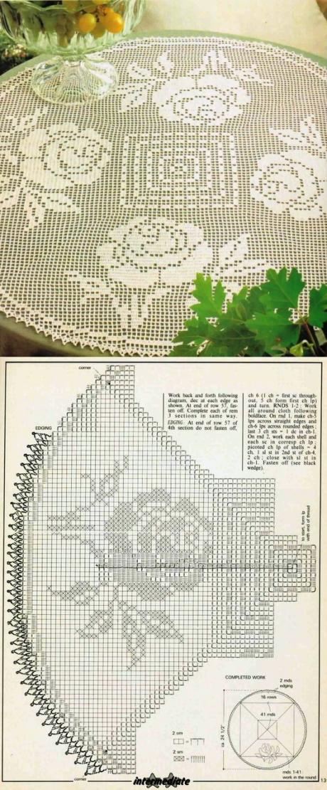 КРУГЛАЯ ФИЛЕЙНАЯ САЛФЕТКА С РОЗАМИ | Filet Crochet | Pinterest ...
