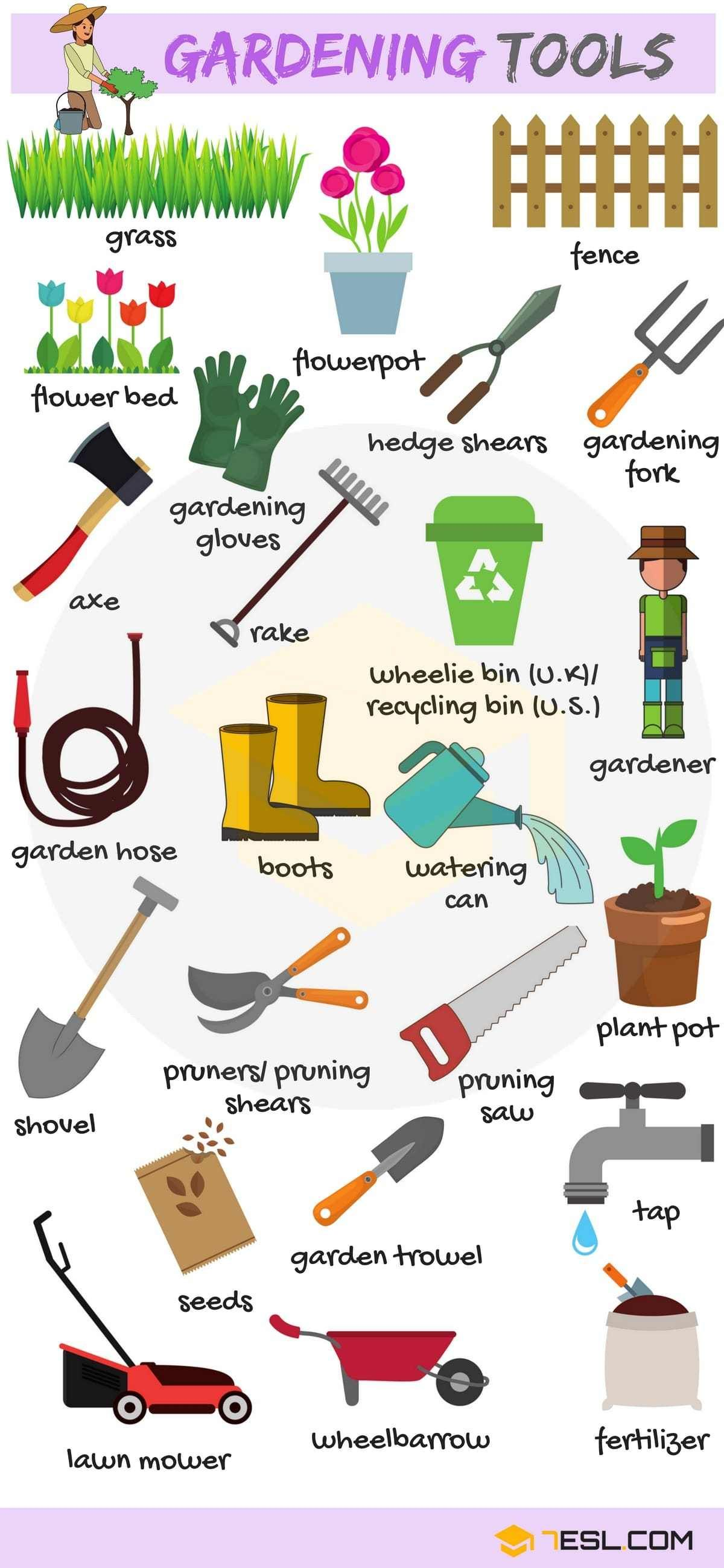 English vocabulary learn gardening tools through pictures for Herramientas jardineria ninos