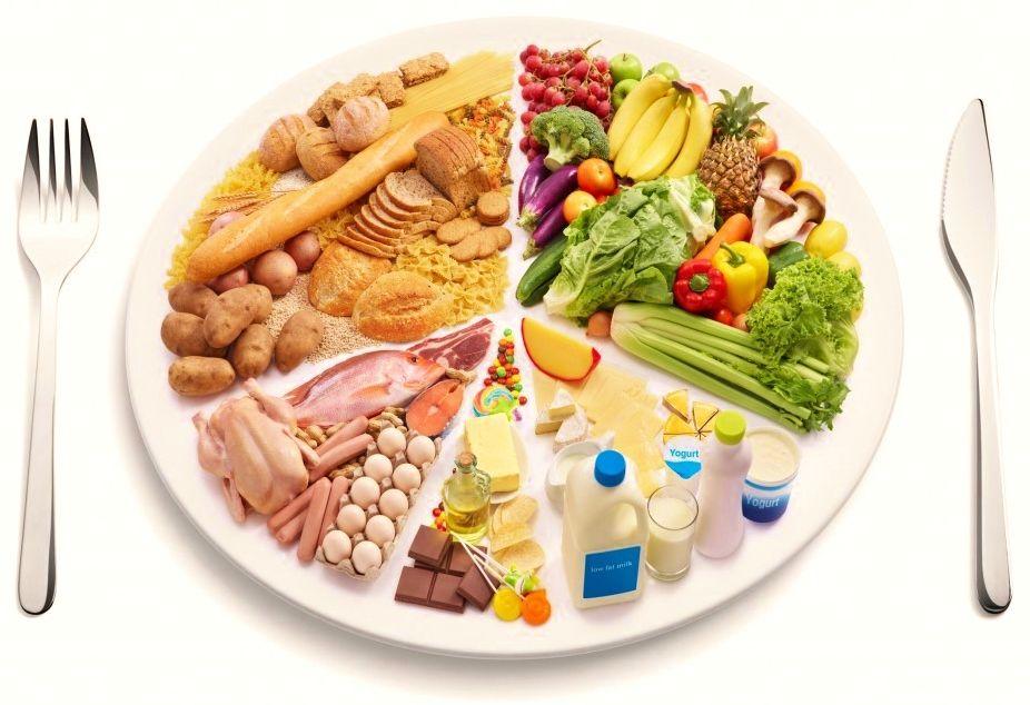 Diete de slabit - Top 10 cele mai cautate diete, informatii si recomandari | Mangosteen pulbere în România