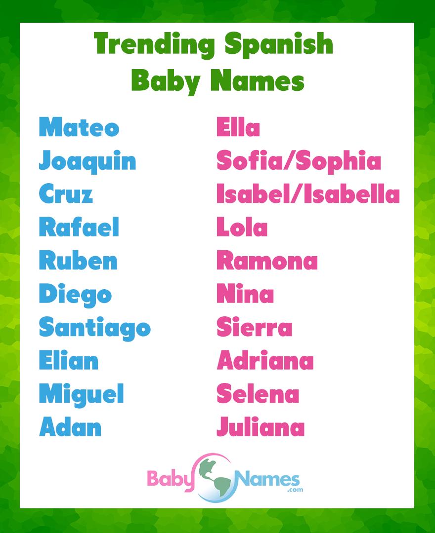 Trending Spanish BabyNames Baby Names Pinterest