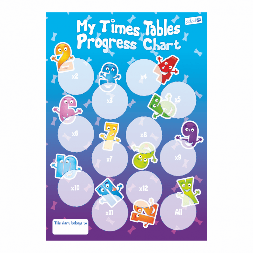 A5 Times Table Collection Charts. Learning the times tables can ...