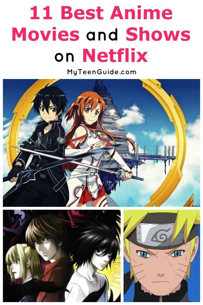 11 Best Anime Movies & Shows on Netflix Anime movies